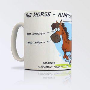 Horse Anatomy Mug